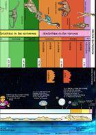 Aux origines de la vie animale : Chapitre 1 page 5